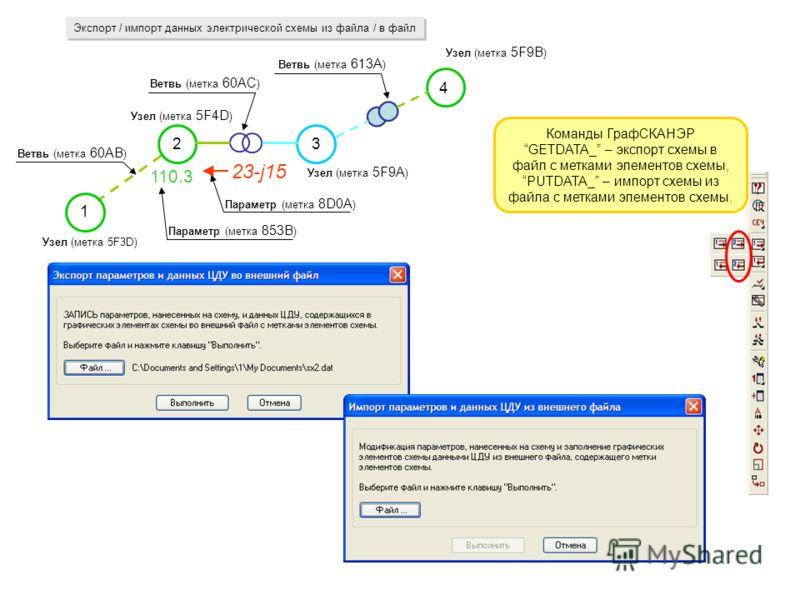 Экспорт / импорт данных электрической схемы из файла / в файл Команды ГрафСКАНЭР GETDATA_ – экспорт схемы в файл с метками элементов схемы, PUTDATA_ – импорт схемы из файла с метками элементов схемы. 1 23 Узел (метка 5F3D) Узел (метка 5F4D ) Узел (ме