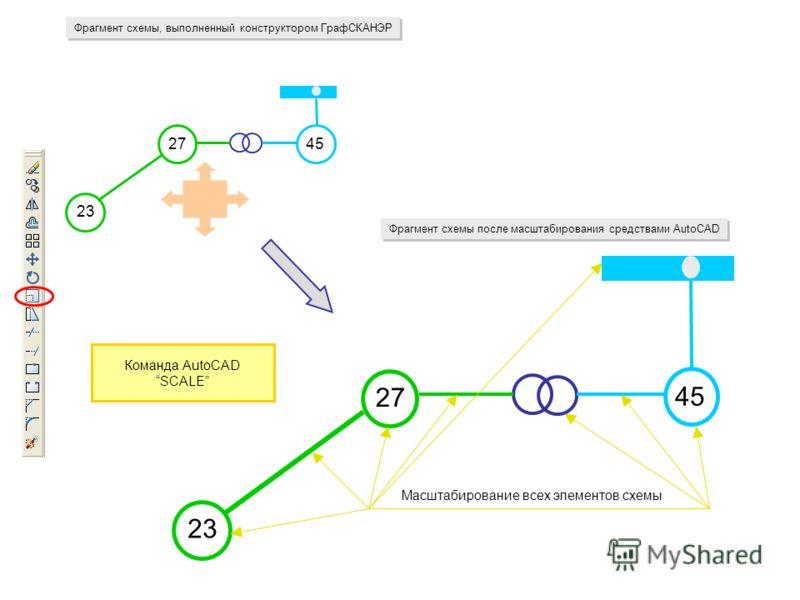 Фрагмент схемы, выполненный конструктором ГрафСКАНЭР Фрагмент схемы после масштабирования средствами AutoCAD 23 27 45 Команда AutoCAD SCALE Масштабирование всех элементов схемы 23 2745