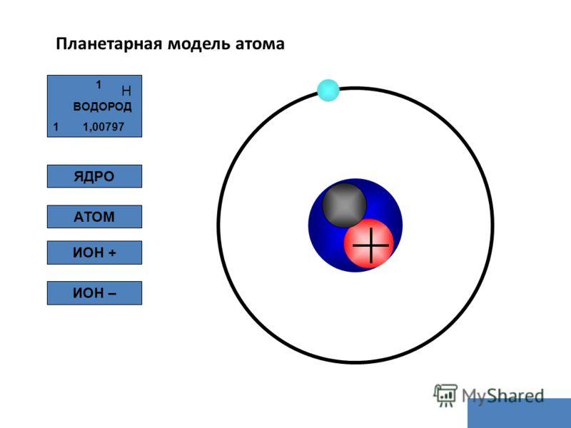 Планетарная модель атома Н ВОДОРОД 1 1,00797 1 ЯДРО АТОМ ИОН + ИОН –