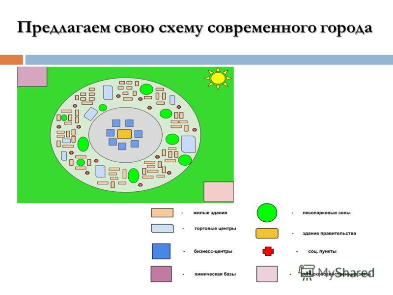 Предлагаем свою схему современного города