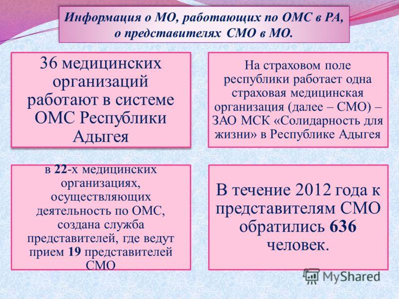 36 медицинских организаций работают в системе ОМС Республики Адыгея На страховом поле республики работает одна страховая медицинская организация (далее – СМО) – ЗАО МСК «Солидарность для жизни» в Республике Адыгея в 22-х медицинских организациях, осу
