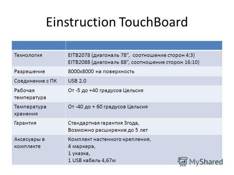 Einstruction TouchBoard ТехнологияEITB2078 (диагональ 78, соотношение сторон 4:3) EITB2088 (диагональ 88, соотношение сторон 16:10) Разрешение8000x8000 на поверхность Соединение с ПКUSB 2.0 Рабочая температура От -5 до +40 градусов Цельсия Температур