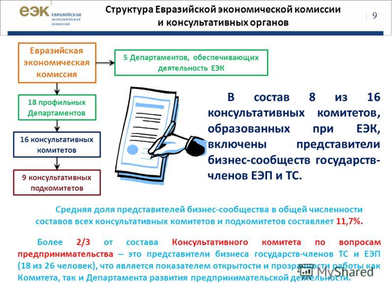 | 9 Структура Евразийской экономической комиссии и консультативных органов Евразийская экономическая комиссия Секретариат Члена Коллегии Департамент финансовой политики Отдел налоговой политики Отдел платежей и координации в сфере бюджетной политики