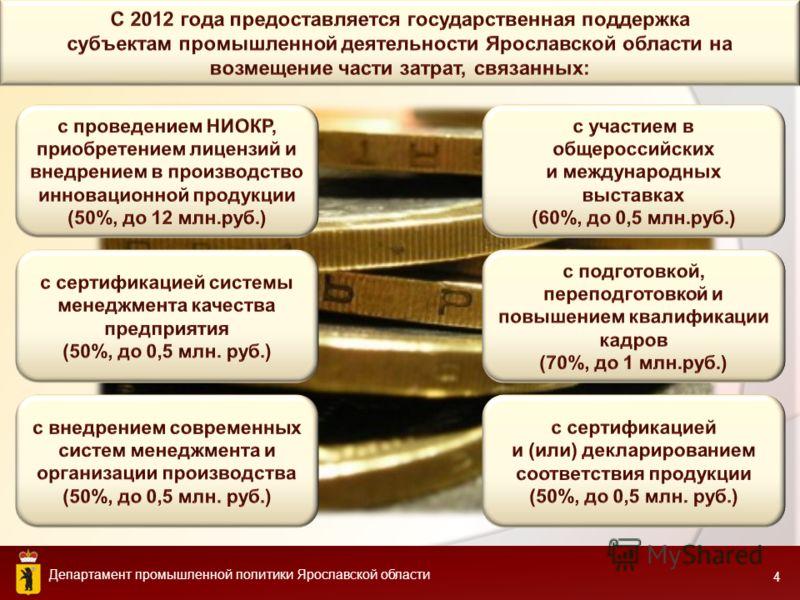 Департамент промышленной политики Ярославской области 4