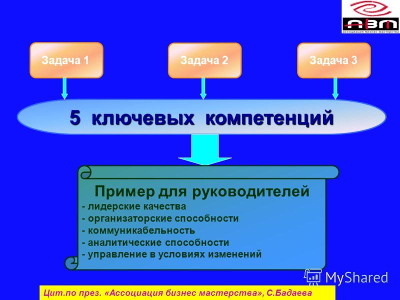 Задача 1 Задача 2 Задача 3 5 ключевых компетенций Пример для руководителей - лидерские качества - организаторские способности - коммуникабельность - аналитические способности - управление в условиях изменений Цит.по през. «Ассоциация бизнес мастерств