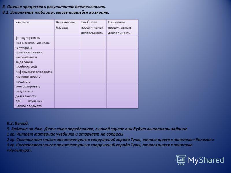 8. Оценка процессов и результатов деятельности. 8.1. Заполнение таблицы, высветившейся на экране. 8.2. Вывод. 9. Задание на дом. Дети сами определяют, в какой группе они будут выполнять задание 1 гр. Читает материал учебника и отвечает на вопросы 2 г