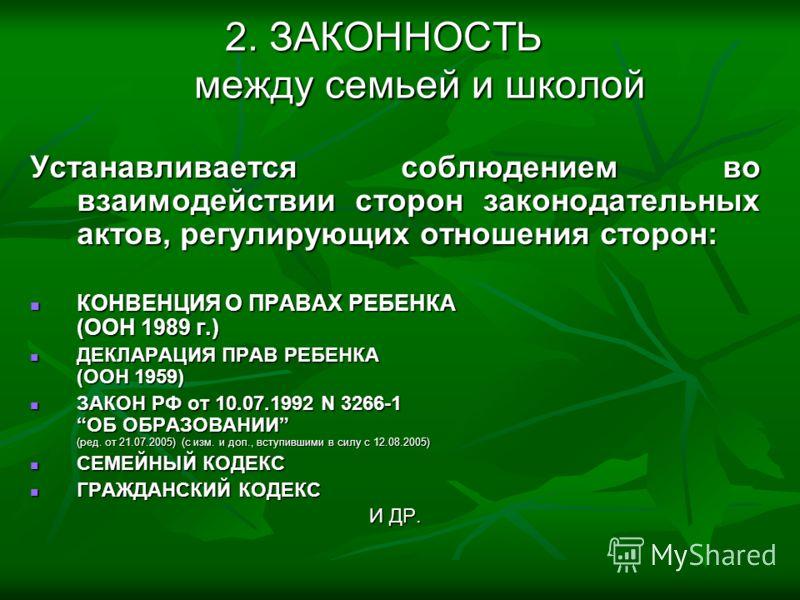 2. ЗАКОННОСТЬ между семьей и школой Устанавливается соблюдением во взаимодействии сторон законодательных актов, регулирующих отношения сторон: КОНВЕНЦИЯ О ПРАВАХ РЕБЕНКА (ООН 1989 г.) КОНВЕНЦИЯ О ПРАВАХ РЕБЕНКА (ООН 1989 г.) ДЕКЛАРАЦИЯ ПРАВ РЕБЕНКА (