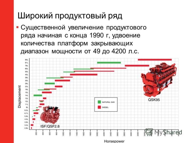 Широкий продуктовый ряд Существенной увеличение продуктового ряда начиная с конца 1990 г, удвоение количества платформ закрывающих диапазон мощности от 49 до 4200 л.с.