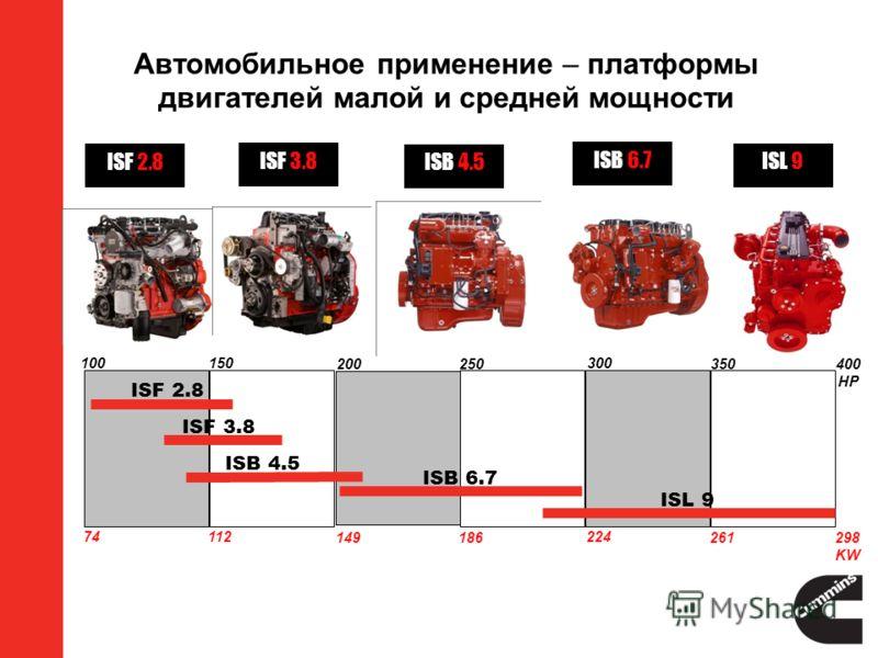 Автомобильное применение – платформы двигателей малой и средней мощности 100 74 150 112 200 149 250 186 300 224 350 261 400 HP 298 KW ISF 2.8 ISF 3.8 ISB 4.5 ISB 6.7 ISL 9 ISF 2.8 ISF 3.8 ISB 4.5 ISB 6.7 ISL 9