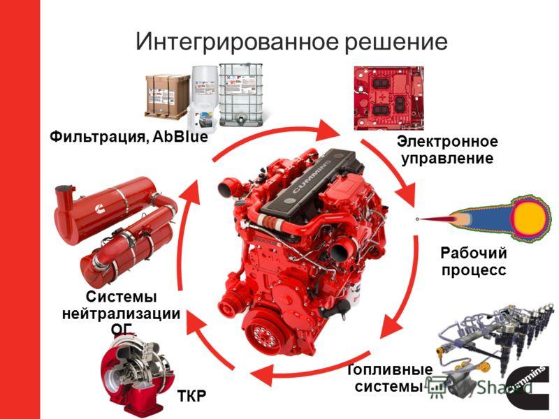 Рабочий процесс Электронное управление ТКР Топливные системы Системы нейтрализации ОГ Фильтрация, AbBlue Интегрированное решение