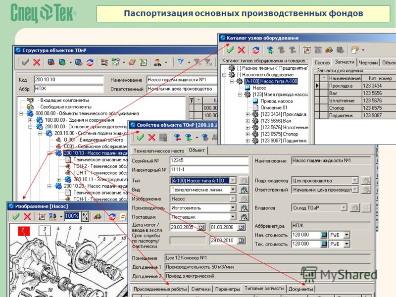 Паспортизация основных производственных фондов