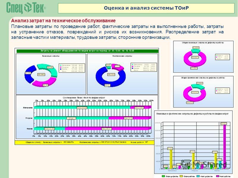 Оценка и анализ системы ТОиР Анализ затрат на техническое обслуживание Плановые затраты по проведение работ, фактические затраты на выполненные работы, затраты на устранение отказов, повреждений и рисков их возникновения. Распределение затрат на запа