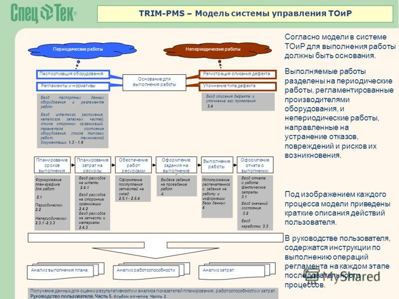 TRIM-PMS – Модель системы управления ТОиР Согласно модели в системе ТОиР для выполнения работы должны быть основания. Выполняемые работы разделены на периодические работы, регламентированные производителями оборудования, и непериодические работы, нап
