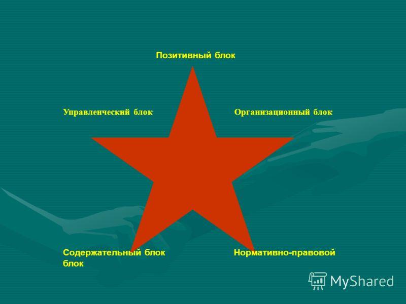 Позитивный блок Управленческий блок Организационный блок Содержательный блок Нормативно-правовой блок