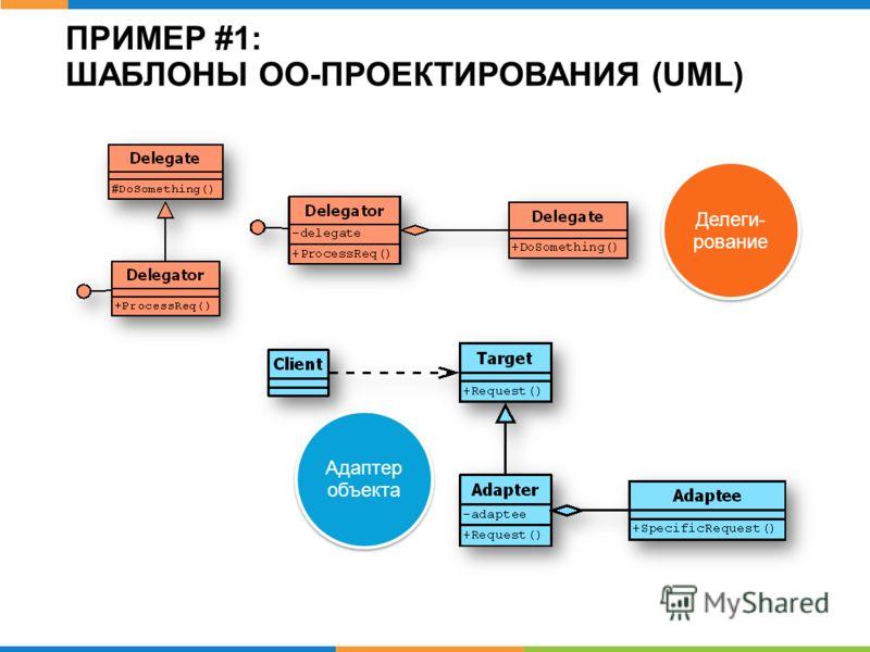 ПРИМЕР #1: ШАБЛОНЫ ОО-ПРОЕКТИРОВАНИЯ (UML) Делеги- рование Адаптер объекта