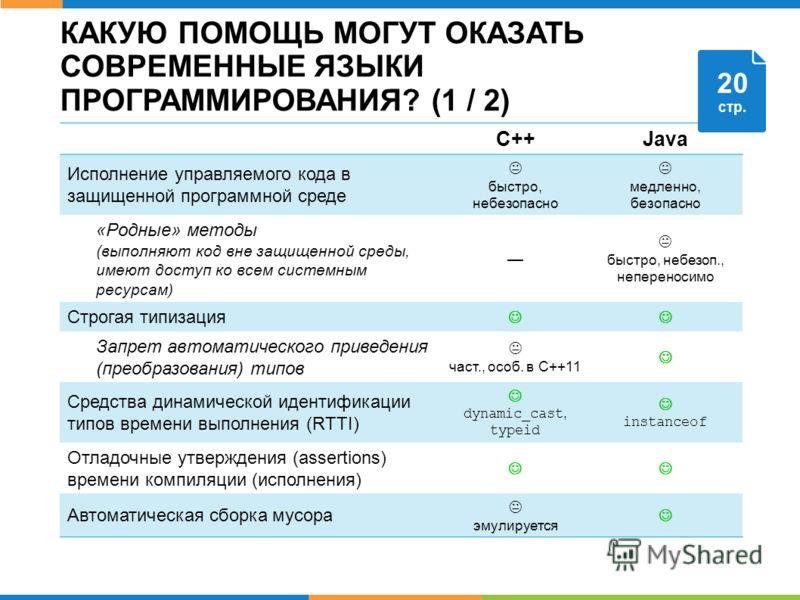 КАКУЮ ПОМОЩЬ МОГУТ ОКАЗАТЬ СОВРЕМЕННЫЕ ЯЗЫКИ ПРОГРАММИРОВАНИЯ? (1 / 2) C++Java Исполнение управляемого кода в защищенной программной среде быстро, небезопасно медленно, безопасно «Родные» методы (выполняют код вне защищенной среды, имеют доступ ко вс