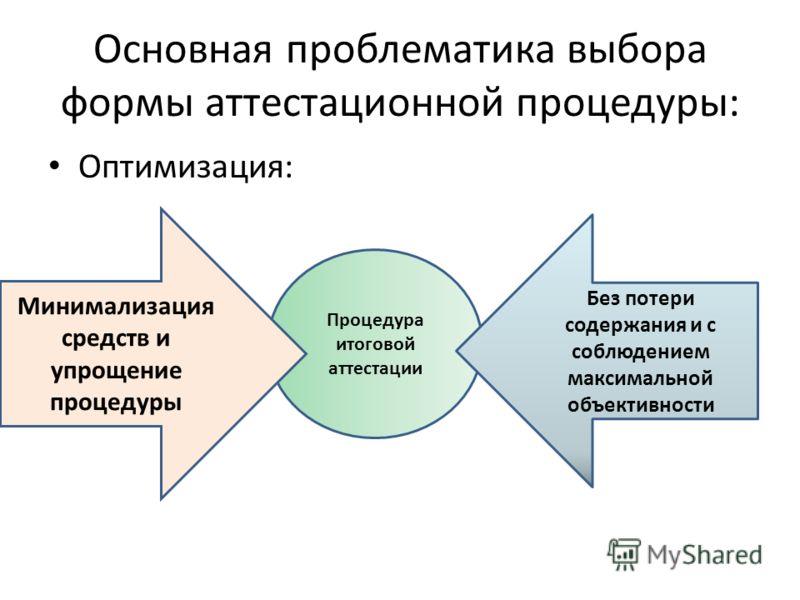 Основная проблематика выбора формы аттестационной процедуры: Оптимизация: Процедура итоговой аттестации Минимализация средств и упрощение процедуры Без потери содержания и с соблюдением максимальной объективности