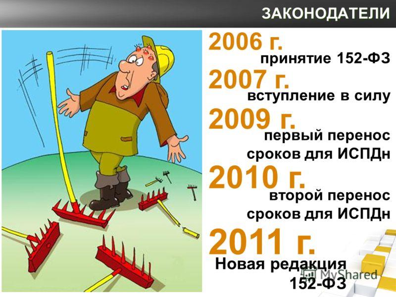 ЗАКОНОДАТЕЛИ 2006 г. принятие 152-ФЗ 2007 г. вступление в силу 2009 г. первый перенос сроков для ИСПДн 2010 г. второй перенос сроков для ИСПДн 2011 г. Новая редакция 152-ФЗ