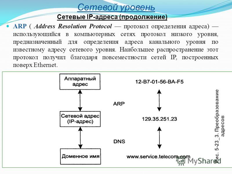 Сетевой уровень Сетевые IP-адреса (продолжение) ARP ( Address Resolution Protocol протокол определения адреса) использующийся в компьютерных сетях протокол низкого уровня, предназначенный для определения адреса канального уровня по известному адресу