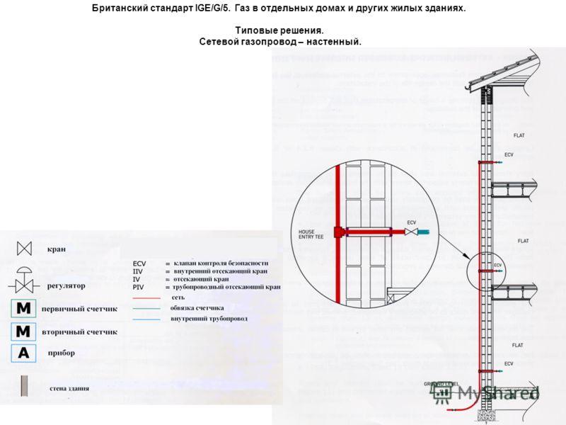 Британский стандарт IGE/G/5. Газ в отдельных домах и других жилых зданиях. Типовые решения. Сетевой газопровод – настенный.