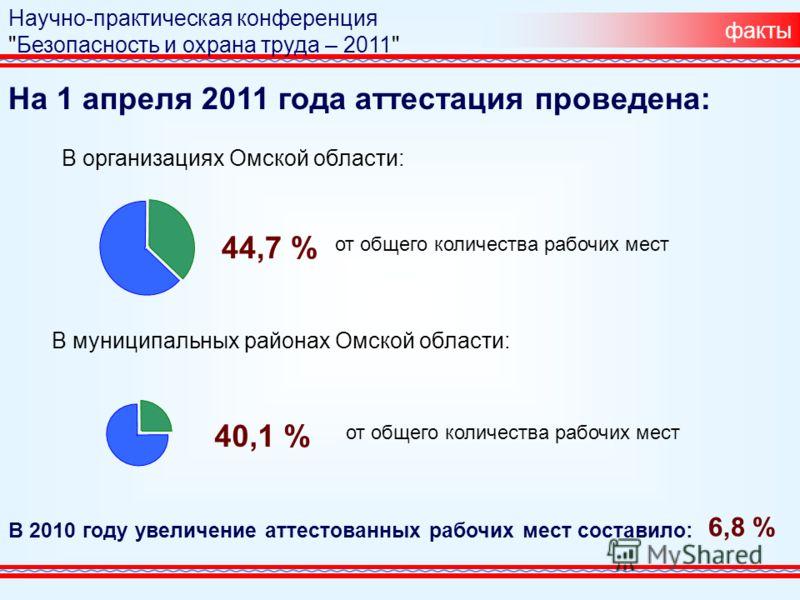 На 1 апреля 2011 года аттестация проведена: факты Научно-практическая конференция