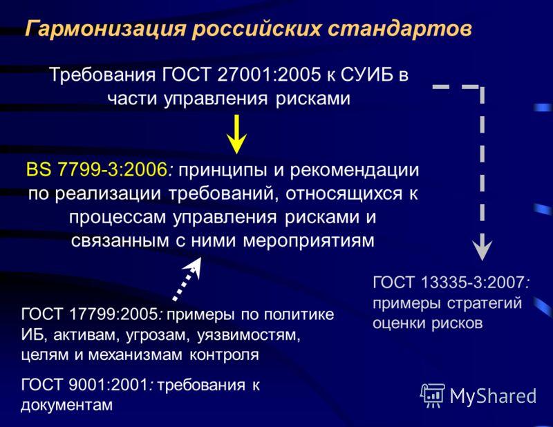 Гармонизация российских стандартов Требования ГОСТ 27001:2005 к СУИБ в части управления рисками BS 7799-3:2006: принципы и рекомендации по реализации требований, относящихся к процессам управления рисками и связанным с ними мероприятиям ГОСТ 17799:20