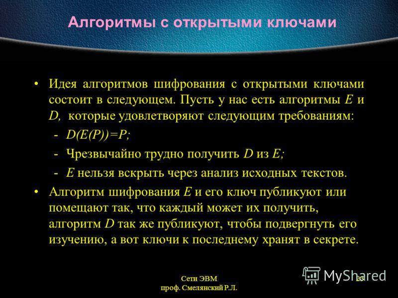 Сети ЭВМ проф. Смелянский Р.Л. 23 Алгоритмы с открытыми ключами Идея алгоритмов шифрования с открытыми ключами состоит в следующем. Пусть у нас есть алгоритмы Е и D, которые удовлетворяют следующим требованиям: -D(E(P))=P; -Чрезвычайно трудно получит