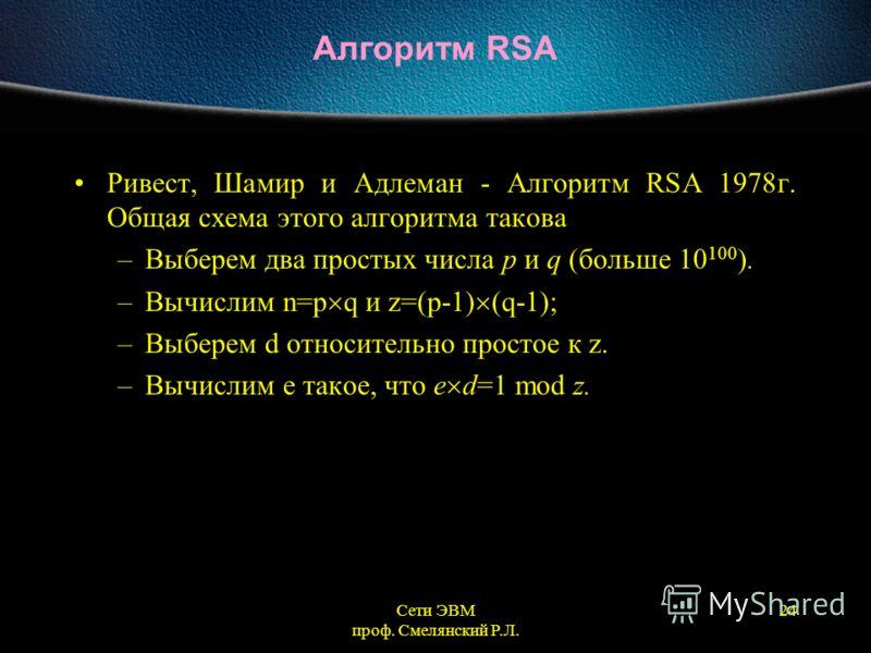 Сети ЭВМ проф. Смелянский Р.Л. 24 Алгоритм RSA Ривест, Шамир и Адлеман - Алгоритм RSA 1978г. Общая схема этого алгоритма такова –Выберем два простых числа p и q (больше 10 100 ). –Вычислим n=p q и z=(p-1) (q-1); –Выберем d относительно простое к z. –