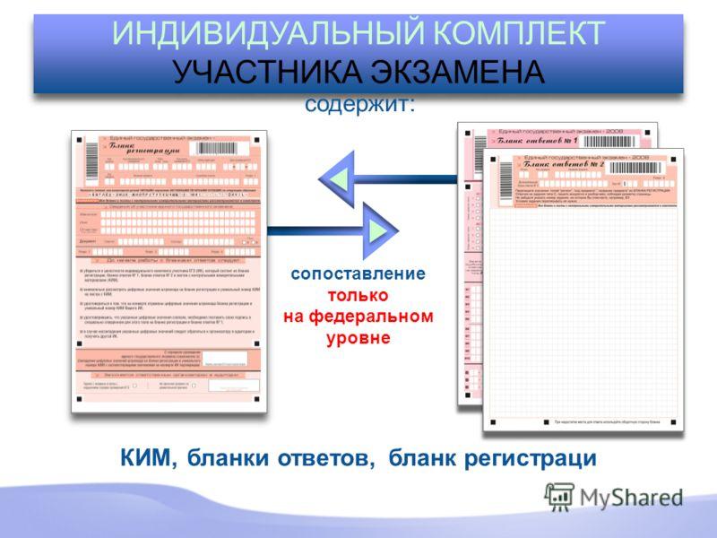 ИНДИВИДУАЛЬНЫЙ КОМПЛЕКТ УЧАСТНИКА ЭКЗАМЕНА содержит: бланки ответов,КИМ,бланк регистраци сопоставление только на федеральном уровне