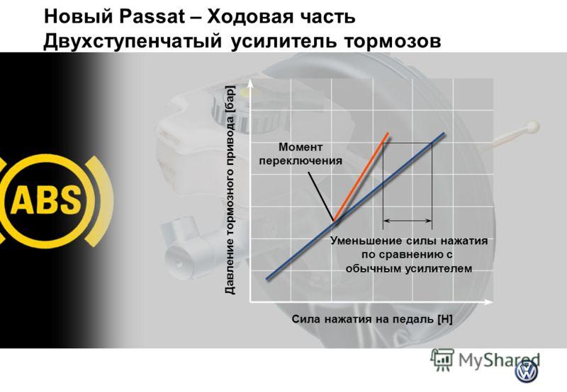 Новый Passat – Ходовая часть Двухступенчатый усилитель тормозов Сила нажатия на педаль [Н] Давление тормозного привода [бар] Момент переключения Уменьшение силы нажатия по сравнению с обычным усилителем