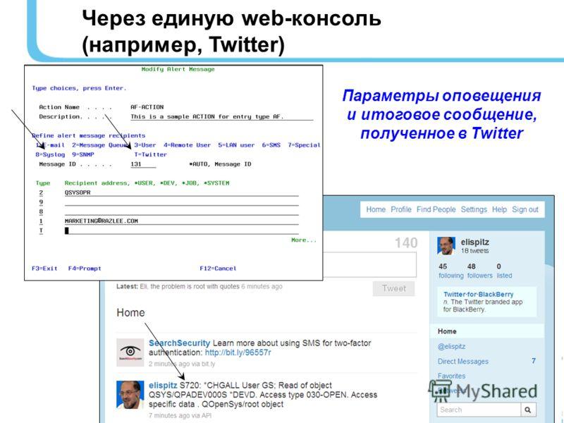 Через единую web-консоль (например, Twitter) Параметры оповещения и итоговое сообщение, полученное в Twitter