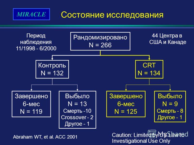 MIRACLE Abraham WT, et al. ACC 2001 Caution: Limited by US Law to Investigational Use Only Состояние исследования Рандомизировано N = 266 Контроль N = 132 CRT N = 134 Выбыло N = 13 Смерть -10 Crossover - 2 Другое - 1 Выбыло N = 9 Смерть - 8 Другое -