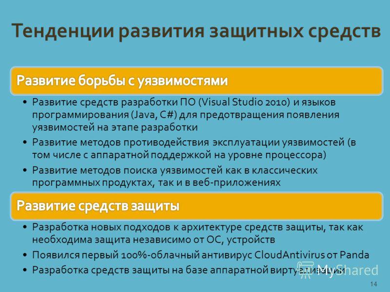 Развитие средств разработки ПО (Visual Studio 2010) и языков программирования (Java, C#) для предотвращения появления уязвимостей на этапе разработки Развитие методов противодействия эксплуатации уязвимостей (в том числе с аппаратной поддержкой на ур