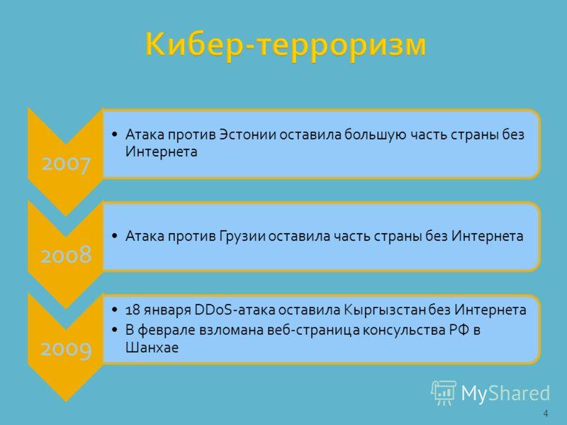 Кибер-терроризм 2007 Атака против Эстонии оставила большую часть страны без Интернета 2008 Атака против Грузии оставила часть страны без Интернета 2009 18 января DDoS-атака оставила Кыргызстан без Интернета В феврале взломана веб-страница консульства