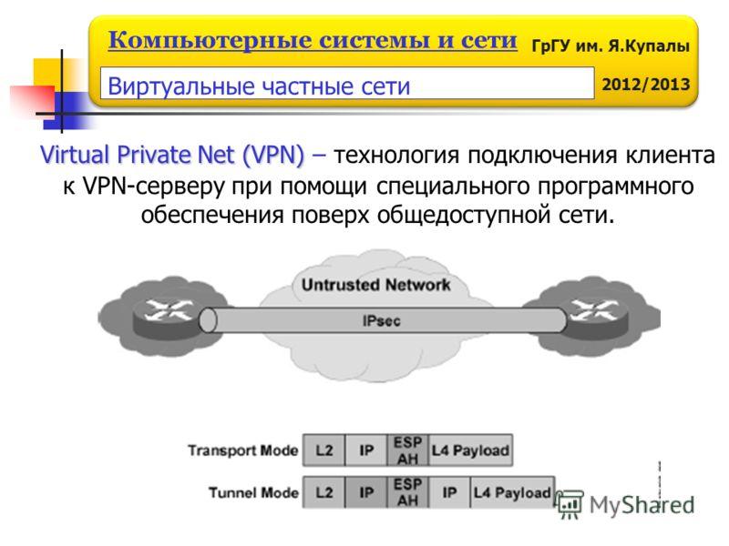 ГрГУ им. Я.Купалы 2012/2013 Компьютерные системы и сети Virtual Private Net (VPN) Virtual Private Net (VPN) – технология подключения клиента к VPN-серверу при помощи специального программного обеспечения поверх общедоступной сети. Виртуальные частные