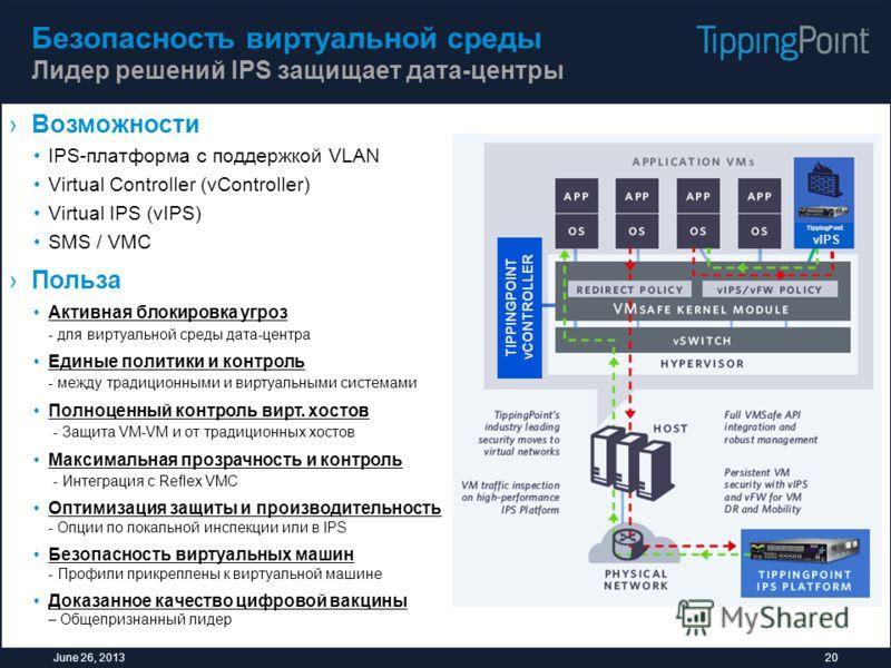 Безопасность виртуальной среды Лидер решений IPS защищает дата-центры 20June 26, 2013 Возможности IPS-платформа с поддержкой VLAN Virtual Controller (vController) Virtual IPS (vIPS) SMS / VMC Польза Активная блокировка угроз - для виртуальной среды д