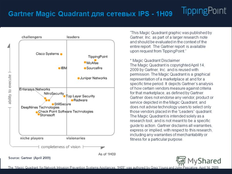Gartner Magic Quadrant для сетевых IPS - 1H09 This Magic Quadrant graphic was published by Gartner, Inc. as part of a larger research note and should be evaluated in the context of the entire report. The Gartner report is available upon request from
