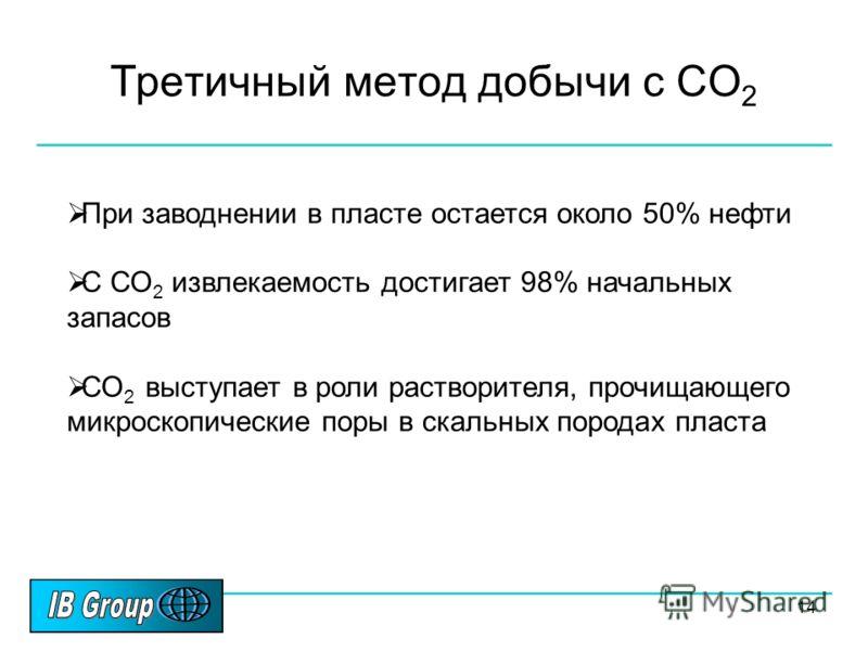 14 Третичный метод добычи с СО 2 При заводнении в пласте остается около 50% нефти С СО 2 извлекаемость достигает 98% начальных запасов СО 2 выступает в роли растворителя, прочищающего микроскопические поры в скальных породах пласта