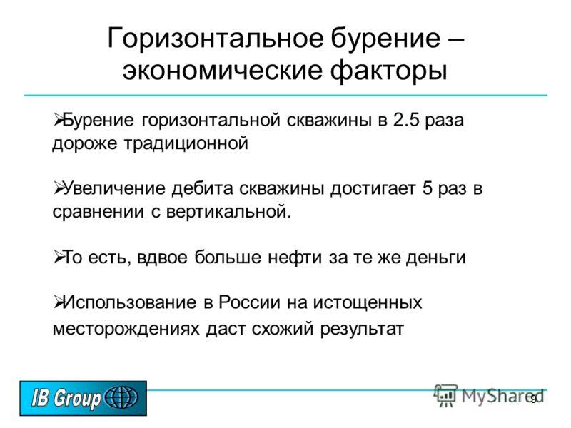 9 Горизонтальное бурение – экономические факторы Бурение горизонтальной скважины в 2.5 раза дороже традиционной Увеличение дебита скважины достигает 5 раз в сравнении с вертикальной. То есть, вдвое больше нефти за те же деньги Использование в России