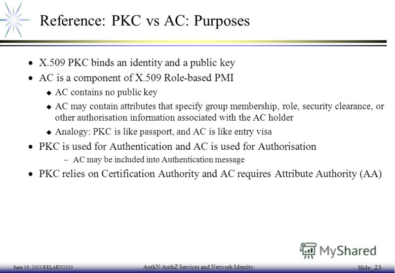 June 19, 2003 RELARN2003 AuthN/AuthZ Services and Network Identity Slide _23 Reference: PKC vs AC: Purposes X.509 PKC binds an identity and a public key AC is a component of X.509 Role-based PMI u AC contains no public key u AC may contain attributes