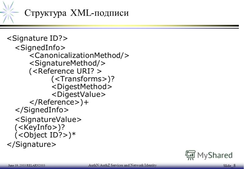 June 19, 2003 RELARN2003 AuthN/AuthZ Services and Network Identity Slide _8 Структура XML-подписи ( ( )? )+ ( )? ( )*