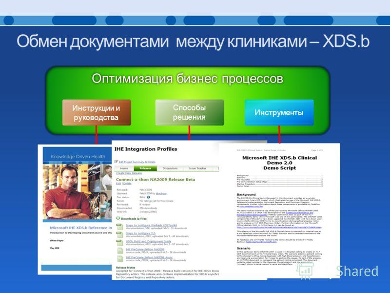 Обмен документами между клиниками – XDS.b Инструменты Способы решения Инструкции и руководства