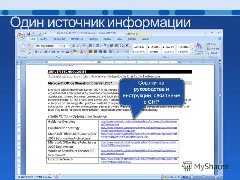 Один источник информации Ссылки на руководства и инструкции, связанные с CHP