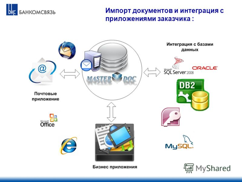 Импорт документов и интеграция с приложениями заказчика :