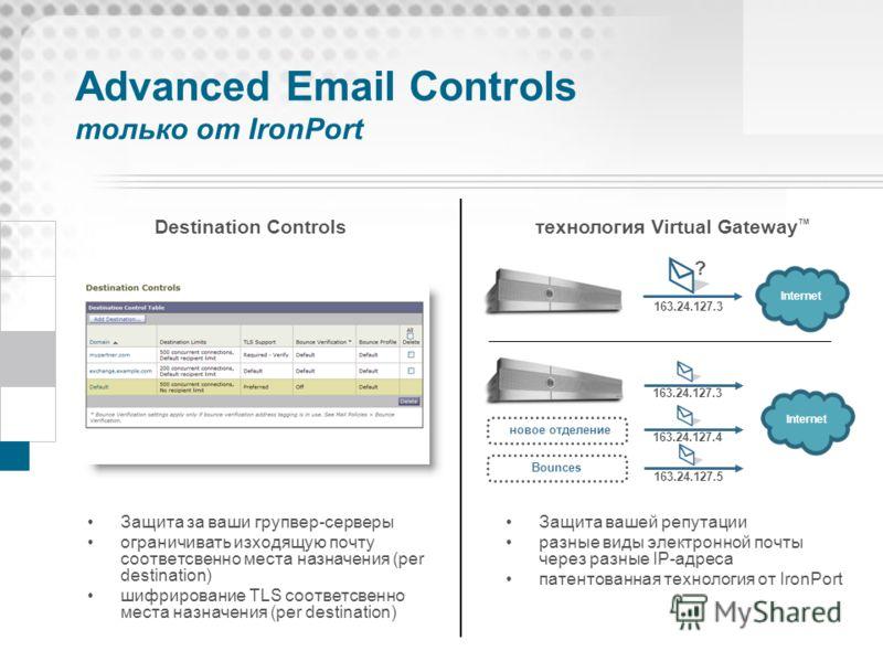 Advanced Email Controls только от IronPort Защита вашей репутации разные виды электронной почты через разные IP-адреса патентованная технология от IronPort Защита за ваши групвер-серверы ограничивать изходящую почту соответсвенно места назначения (pe