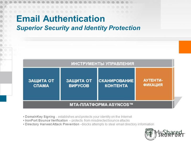 Email Authentication Superior Security and Identity Protection DomainKey Signing - establishes and protects your identity on the Internet IronPort Bounce Verification – protects from misdirected bounce attacks Directory Harvest Attack Prevention –blo