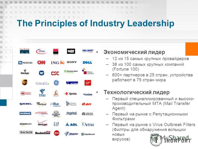 The Principles of Industry Leadership Экономический лидер –12 из 15 самых крупных провайдеров –38 из 100 самых крупных компаний (Fortune 100) –600+ партнеров в 25 стран, устройства работают в 75 стран мира Технологический лидер –Первый специализирова