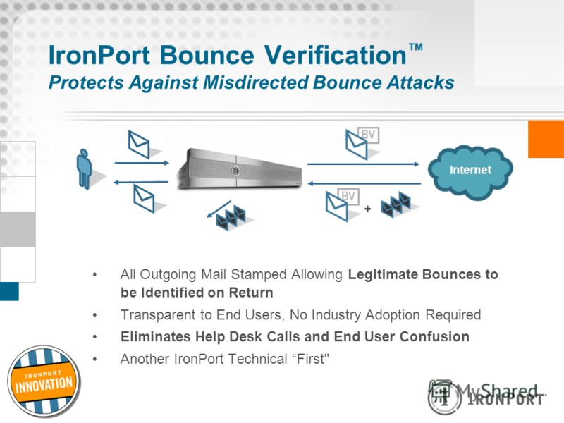 IronPort Bounce Verification Protects Against Misdirected Bounce Attacks All Outgoing Mail Stamped Allowing Legitimate Bounces to be Identified on Return Transparent to End Users, No Industry Adoption Required Eliminates Help Desk Calls and End User