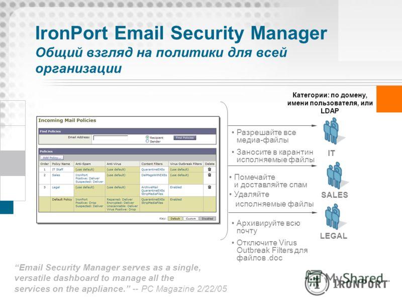 IronPort Email Security Manager Общий взгляд на политики для всей организации IT SALES LEGAL Помечайте и доставляйте спам Удаляйте исполняемые файлы Архивируйте всю почту Отключите Virus Outbreak Filters для файлов.doc Разрешайте все медиа-файлы Зано
