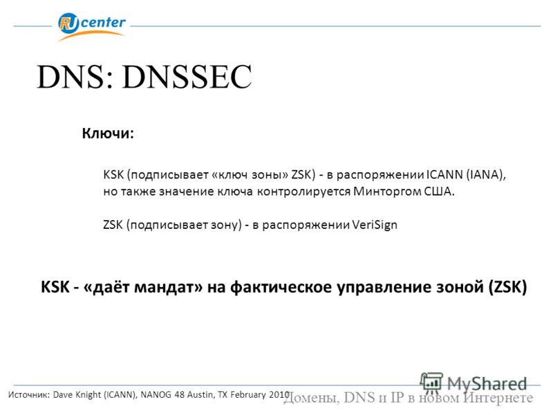 Домены, DNS и IP в новом Интернете DNS: DNSSEC Источник: Dave Knight (ICANN), NANOG 48 Austin, TX February 2010 Ключи: KSK (подписывает «ключ зоны» ZSK) - в распоряжении ICANN (IANA), но также значение ключа контролируется Минторгом США. ZSK (подписы